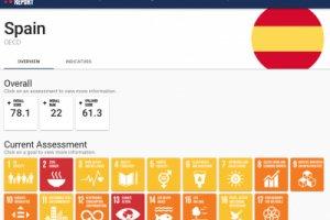 ODS 2020 en el mundo; un panorama global